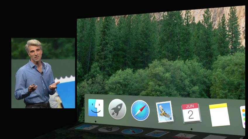 Dock in OS X Yosemite - links