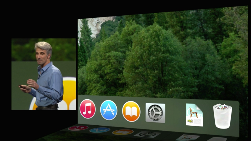 Dock in OS X Yosemite - rechts