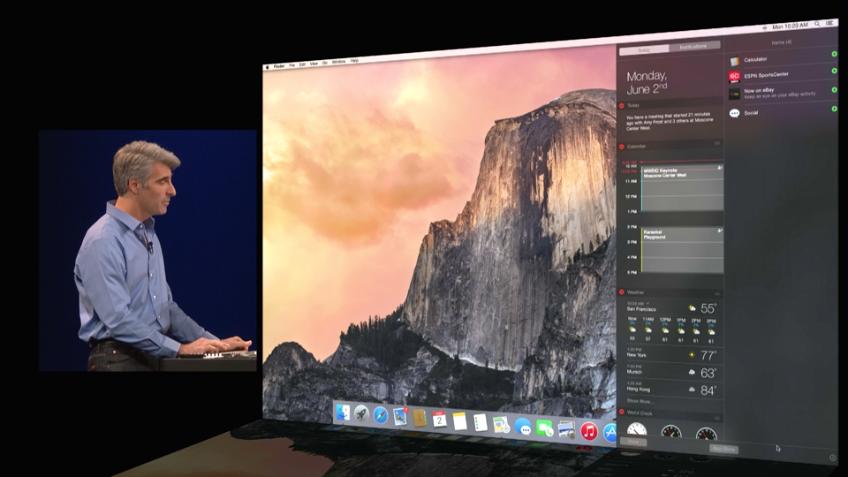 OS X Yosemite - Widgets