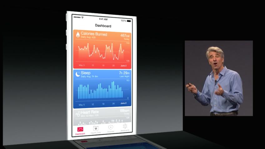 iOS 8 - Healthkit