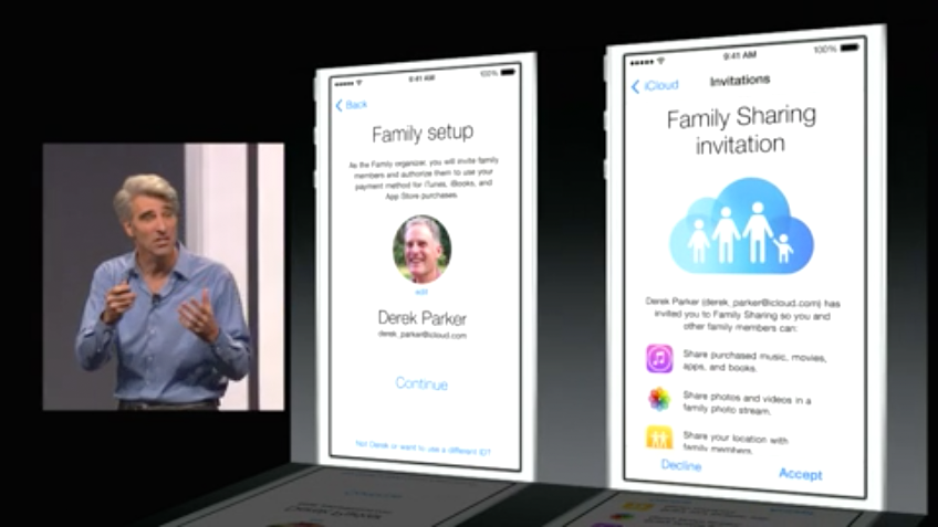 iOS 8 - Family Sharing