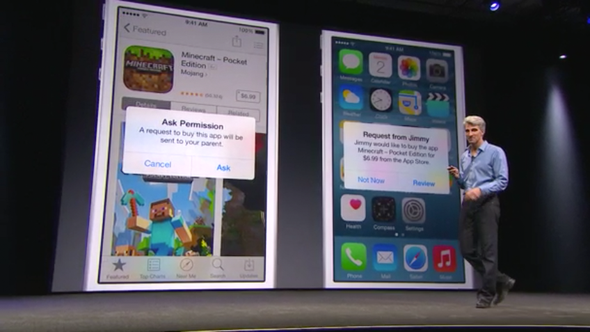 iOS 8 - Ask Permission