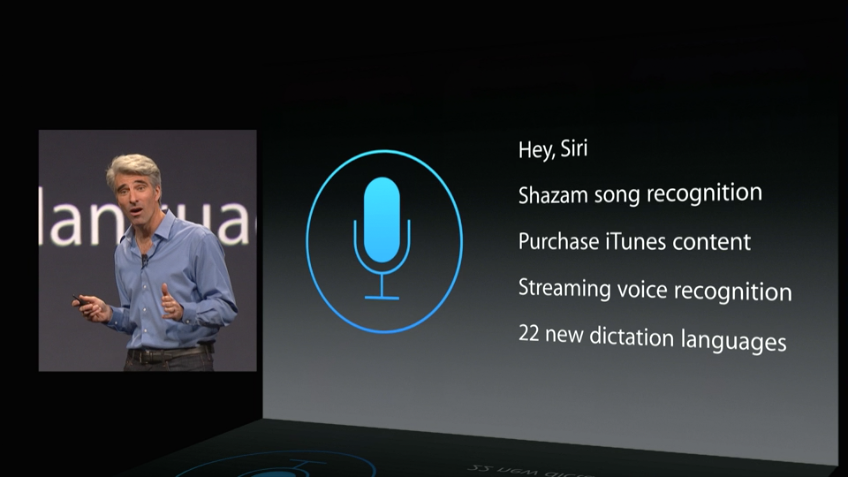 iOS 8 - Siri Shazam Integration