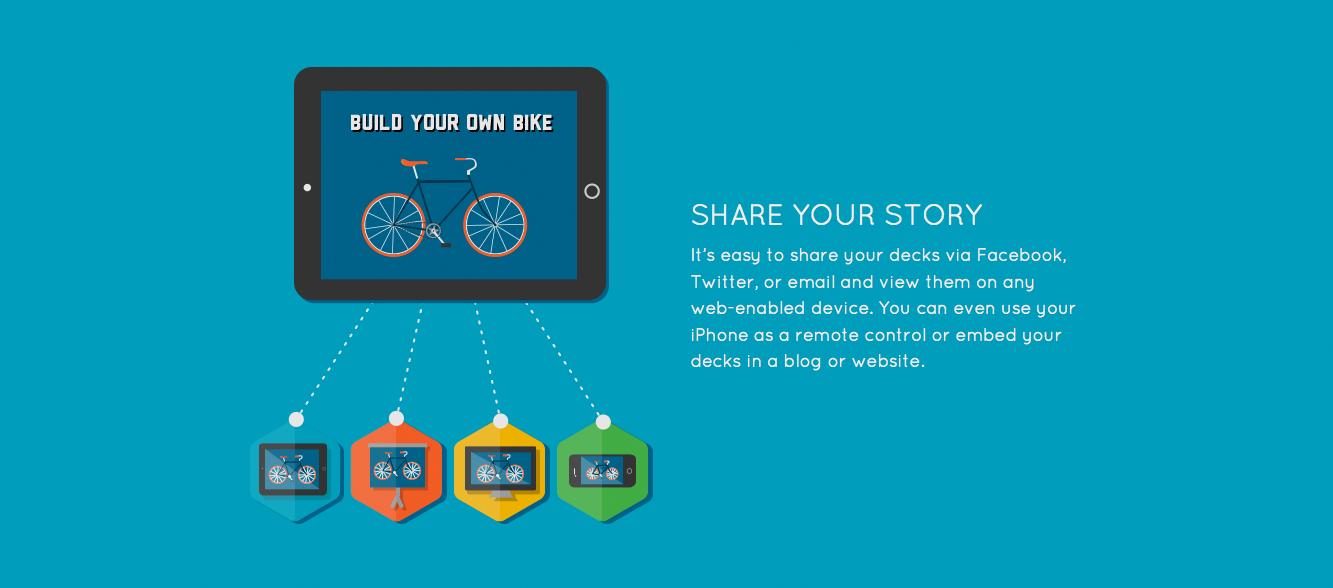 Teile Dich mit! Erstelle eine Präsentation über Themen die Dich beschäftigen und teile sie.