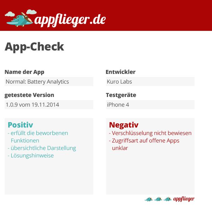 Die App Normal wurde mit 3 von 5 appfliegern bewertet.