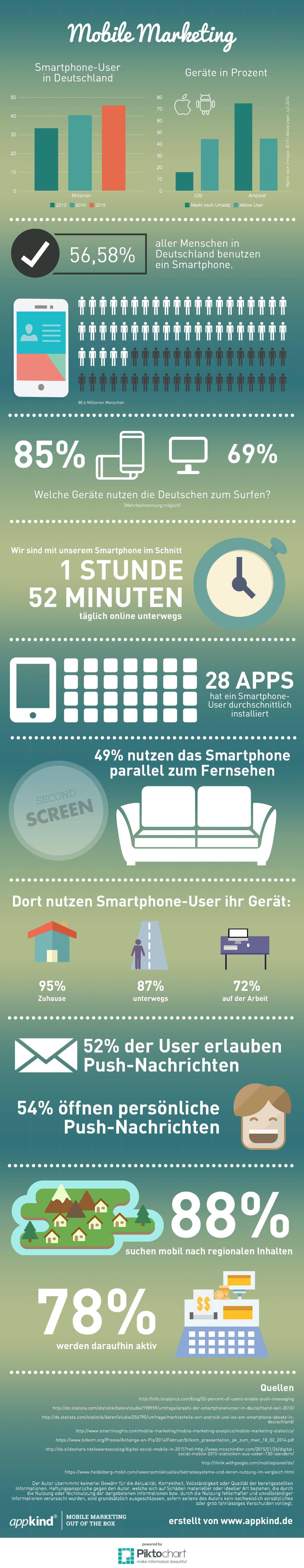appkind Infografik App